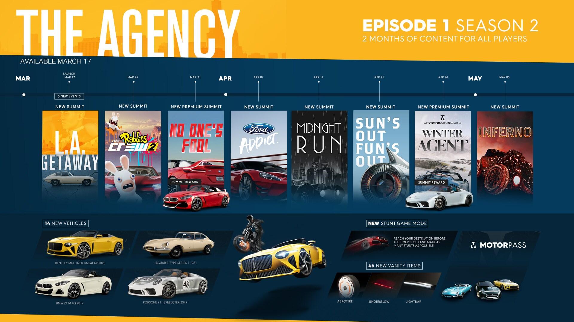 The Crew 2 Season 2 Episode 1: The Agency - Image 8