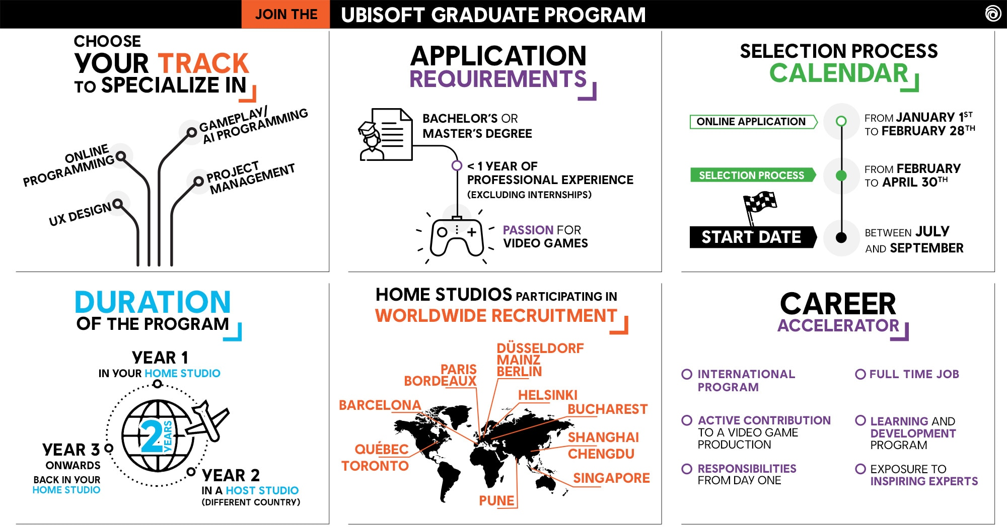 Ubisoft Graduate Program: Essential Tips from Current Ubigrads - Image 6