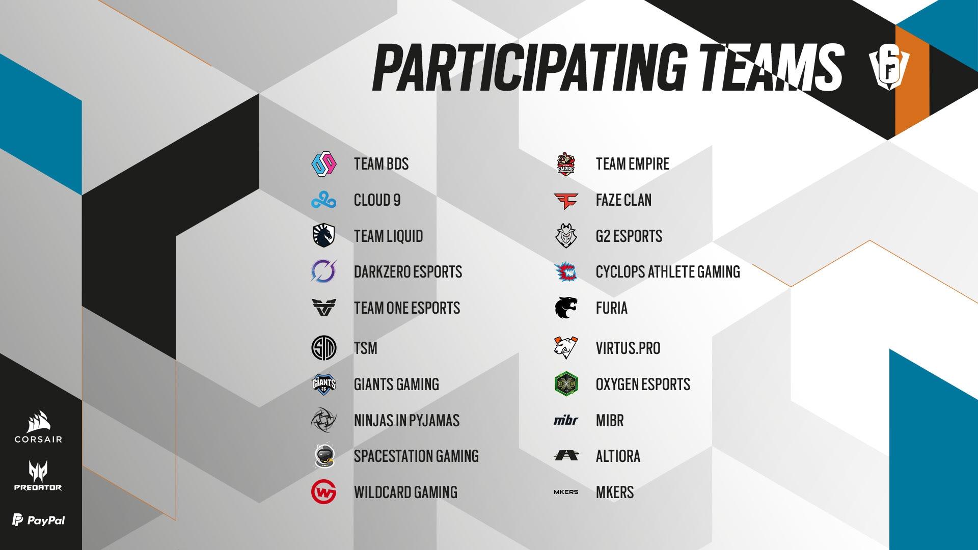 SI2021 Participating teams complete