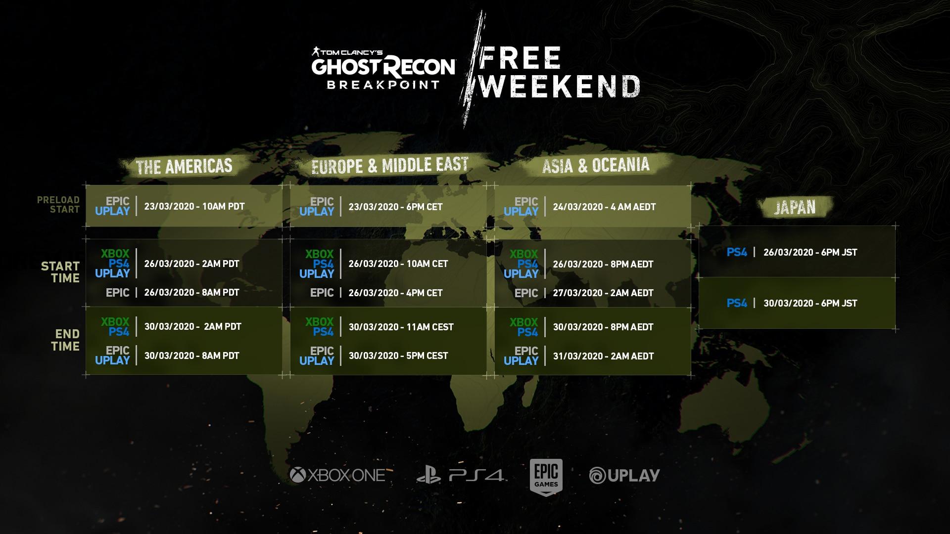 Ghost Recon Breakpoint se ofrece gratis durante este fin de semana 2