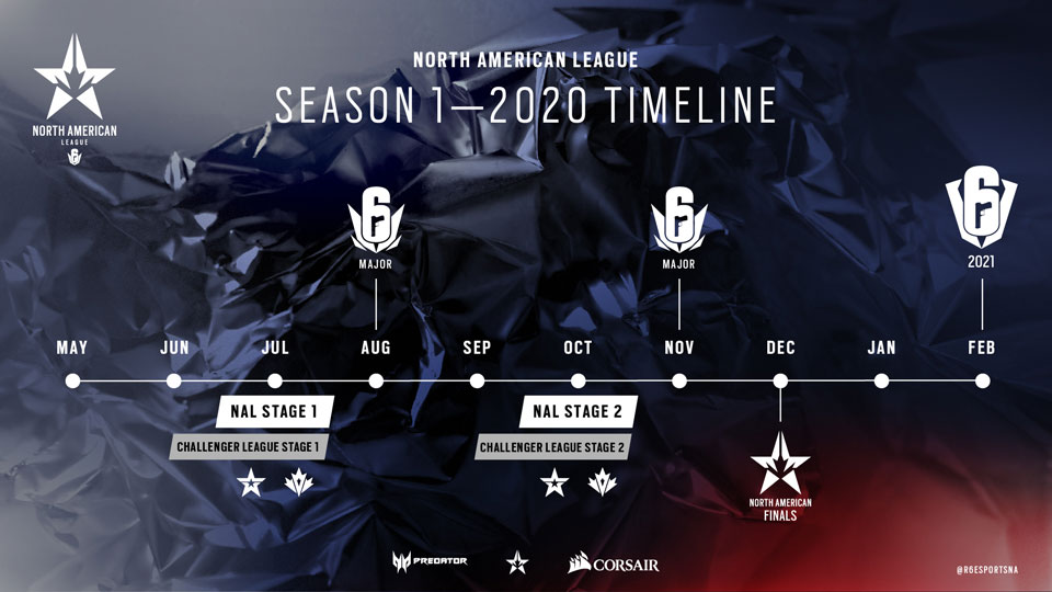 [UN][News] Rainbow Six Siege – New North American League To Promote Competition In US, Canada - TIMELINE 960x540