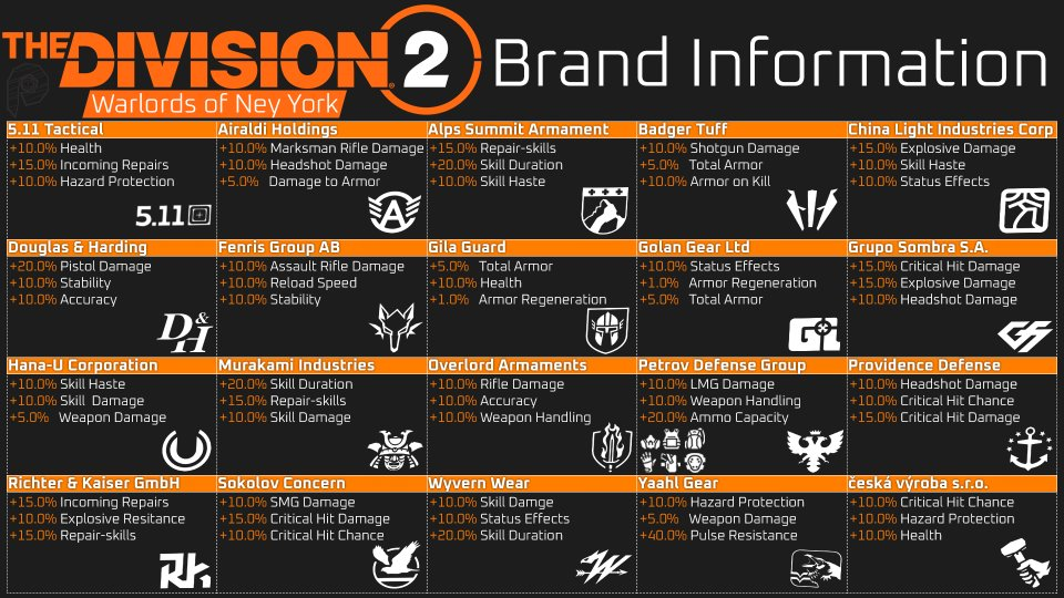 TCTD2 Agent Highlights Brand Infographic