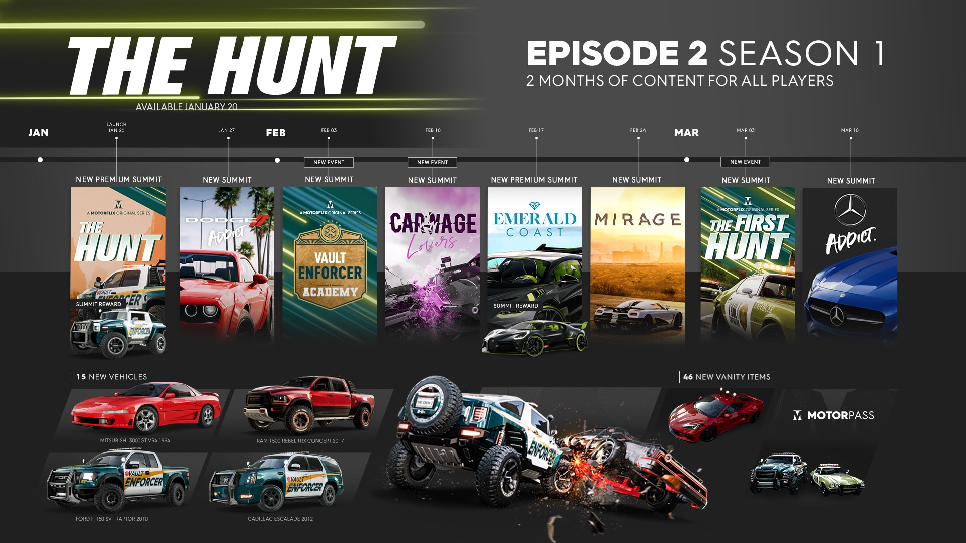 The Crew 2 presents The Hunt, the second event of its season