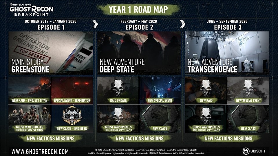 [News] Tom Clancy's Ghost Recon Breakpoint Mission Briefing - Roadmap
