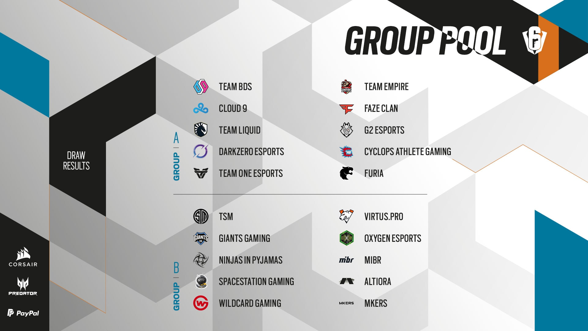 SI2021 Group pool complete
