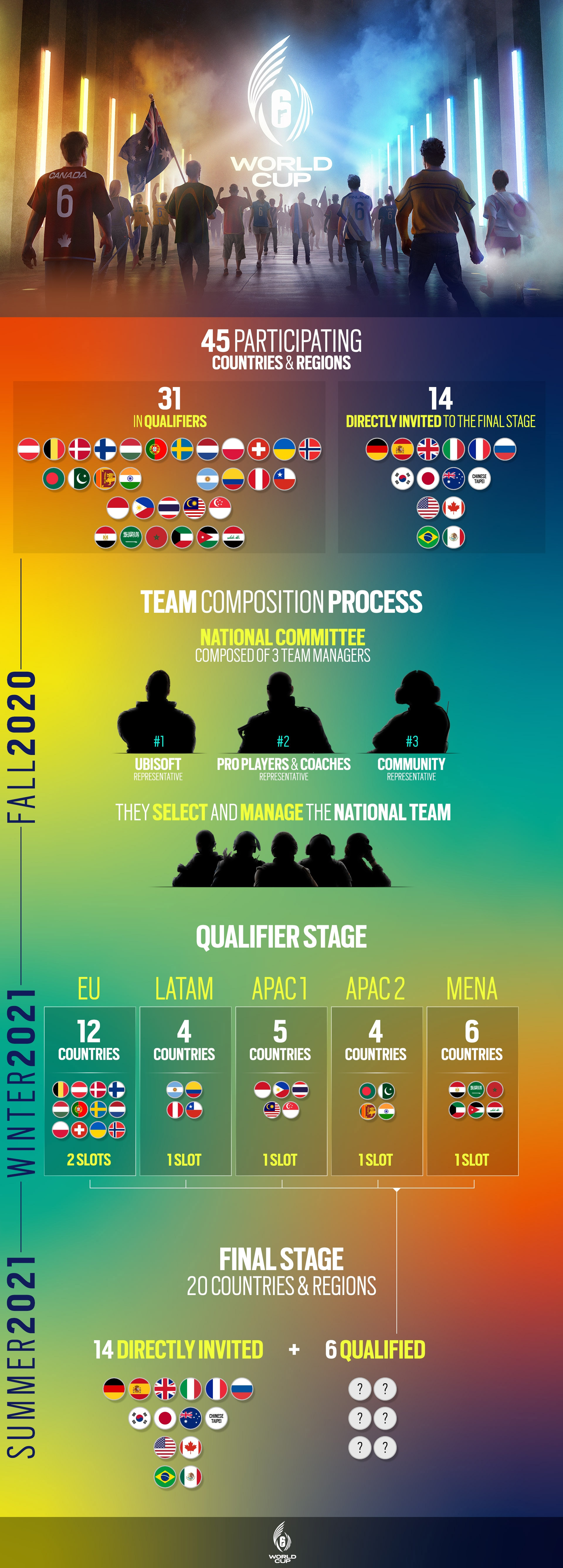 [R6SE][NEWS] World cup announcement - infographics