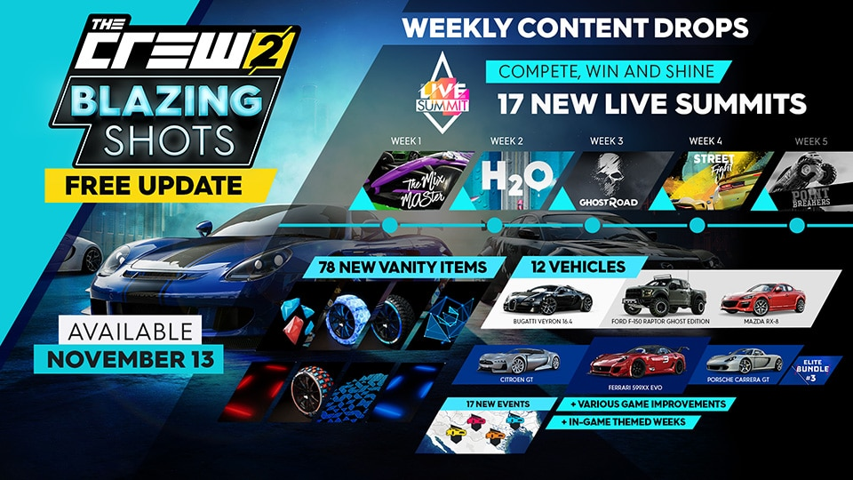 [UN] [News] The Crew 2 Free Weekend Starts December 5 - synthese pack
